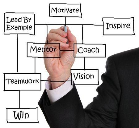 mentor-motivate-4854017_s